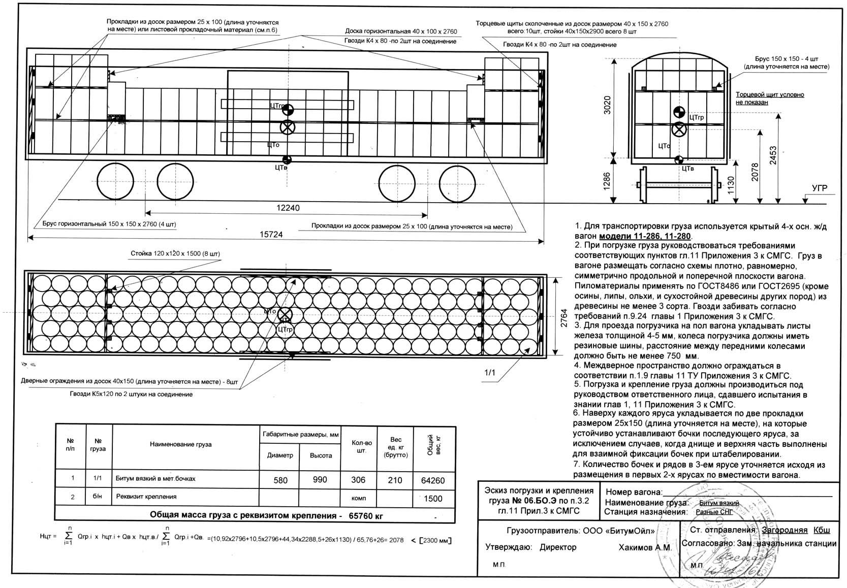 Схема размещения бочек в крытом вагоне